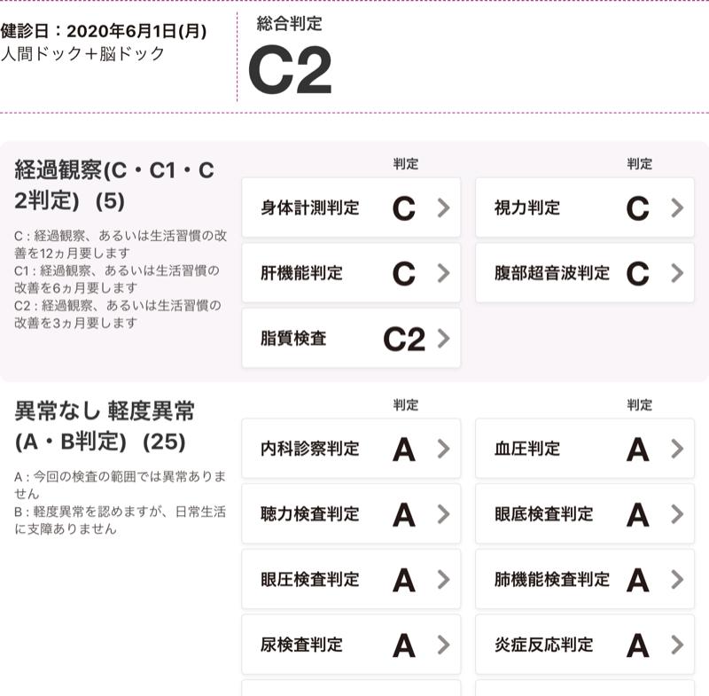 C2の判定が5つも・・・